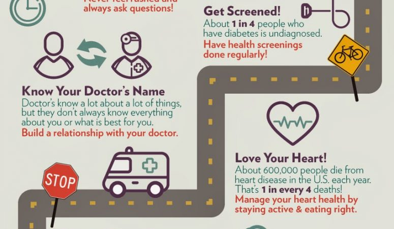 Drive Your Health in 2015
