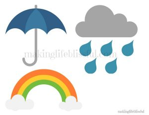 kids weather printables watermark 2